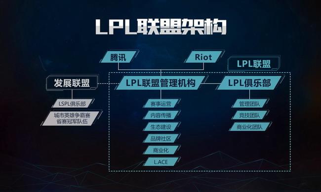 S7鸟巢落幕,中国迄今最好的电竞赛事预示了怎么样的未来?