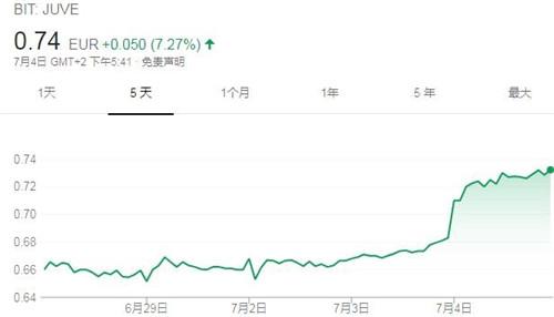 悲剧!华帝因京津代理商失联导致股价跌停,英格兰每进一球全国消费2亿镑!  懒熊早知道