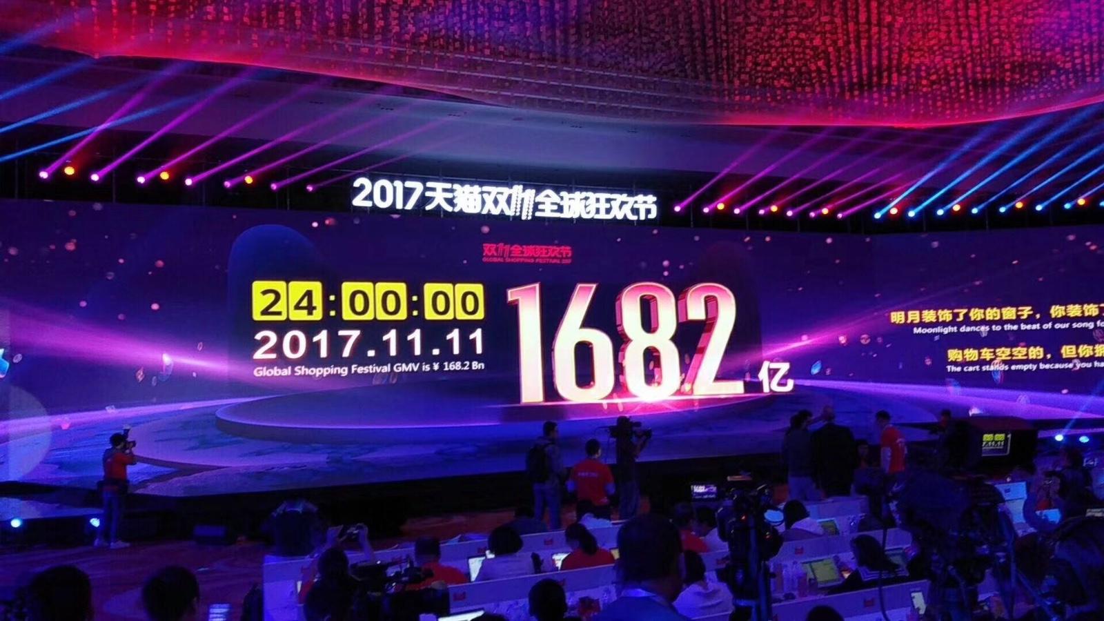 天猫双十一成交额总计1682亿,户外运动板块耐克稳居第一,安踏品牌进步明显