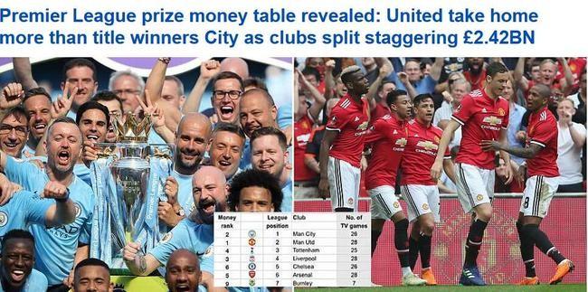 24亿英镑!英超公布赛季收入,曼联近1.5亿压曼城